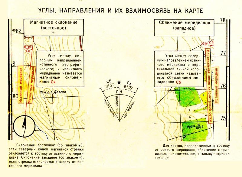 Телефонный Справочник Астана 2009